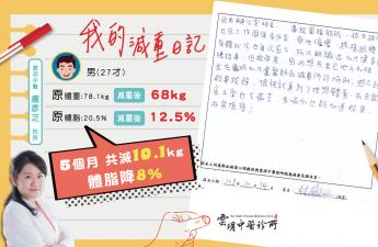 【減重減脂】 院長 盧彥芝醫師