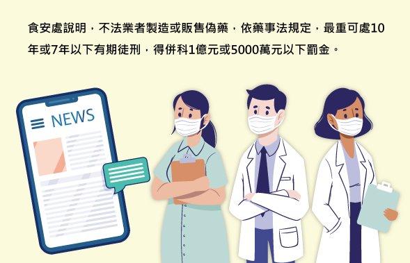 【20200731中醫師全聯會新聞稿】 用藥安全端賴政府把關