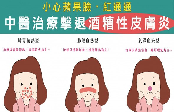 【臉紅通通 小心是酒糟性皮膚炎】雲玥中醫(台中) 盧彥芝院長