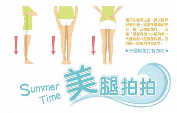 【夏天愛吃冰,小心美腿變胖腿!消除腿部水腫,先學三陰經拍拍拍】雲玥中醫醫師群