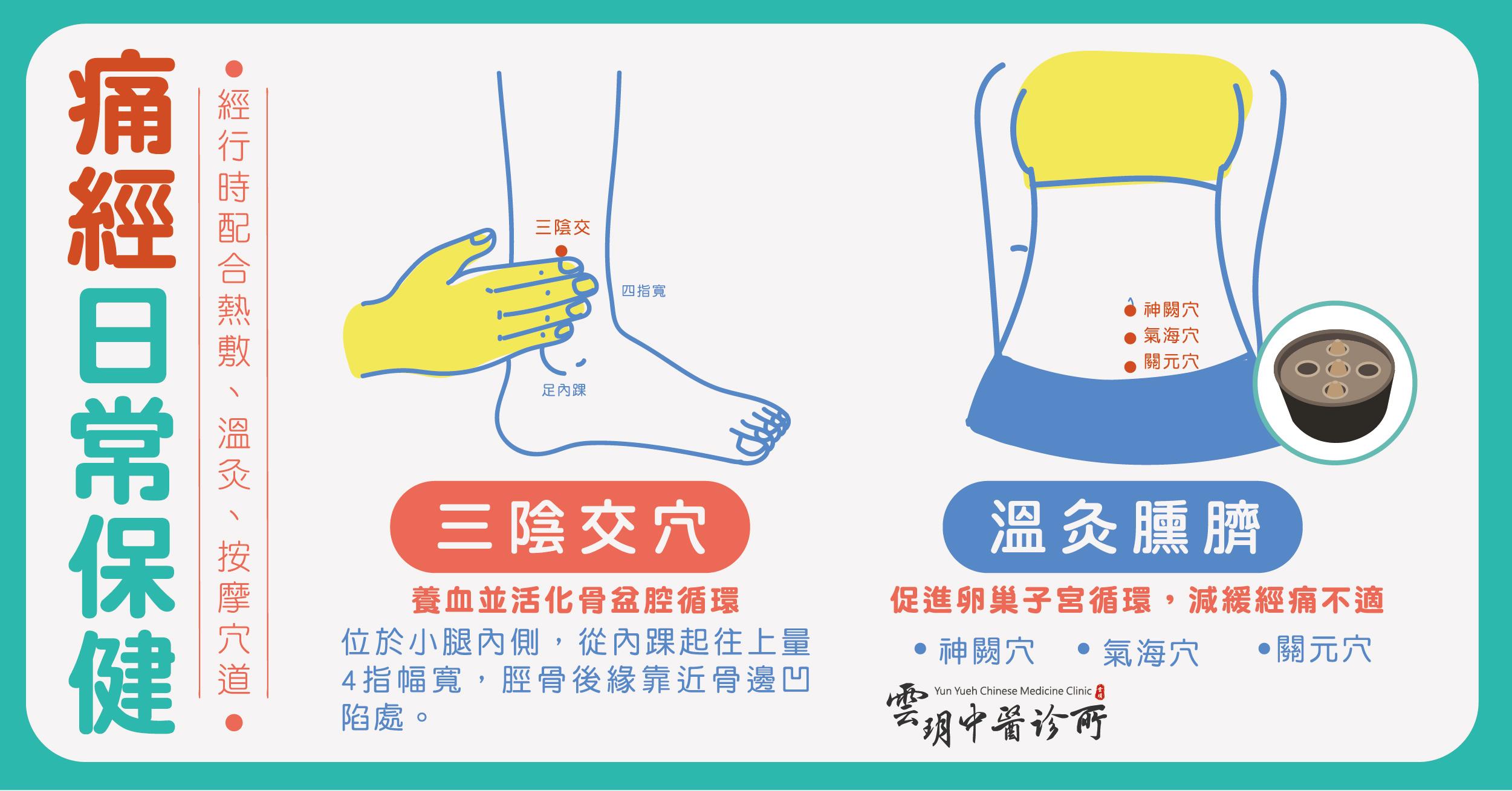 圖 片 六 -痛經日常保健-04